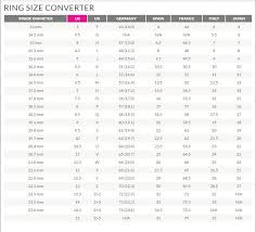 How To Find Ring Size Chart Ring Size Chart