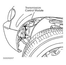 2000 vw beetle abs wiring diagram 2000 discover your wiring 2003 e320 transmission control module location