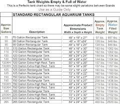 Aquarium Size Chart Propane Tank Weight Chart Propane Tank Capacity Tanks
