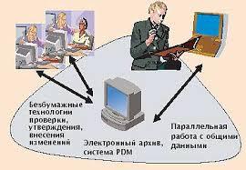Реферат cals технологии com Банк рефератов  При этом однажды созданная информация хранится в интегрированной информационной среде не дублируется не требует каких либо перекодировок в процессе обмена