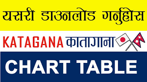 Hiragana Chart With Stroke Order Pdf In Nepali Katagana Chart With Stroke Order Pdf 2019 Doctorzeniusproduction