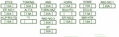 camry fuse box diagram heater seatcar wiring diagram 2007 toyota camry fuse box map
