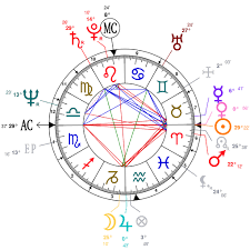 Picasso Natal Chart Astrology And Natal Chart Of Paloma Picasso Born On 1949 04 19