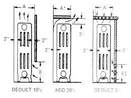 Heating Boiler Radiator Volume Sizing Btus Capacities