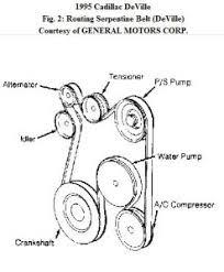 1995 cadillac deville routing serpentine drive belt need a 2carpros com forum automotive pictures 576 cadillac deville 95 1