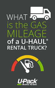How To Figure Out Gas Mileage Figure Out The Gas Mileage Of A U Haul With The Info Listed In This
