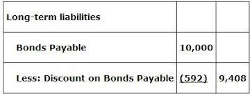 amortizing bond discount f4ce5505a8ff42a882012d501b05591e ashx la en