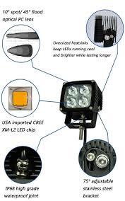 Led Lights How They Work Cube Design Led Off Road Work Lights For Trucks 12v 24v