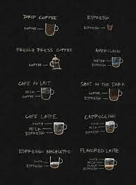 Based in braemar hill, hong kong. Coffee 101 Alabama Chanin Journal