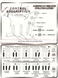 2013 fender s 1 switching changes  deluxe guitar american deluxe stratocaster 2013 s 1 swtiching diagram
