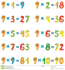 Multiplication Table Of 9 Stock Vector Illustration Of