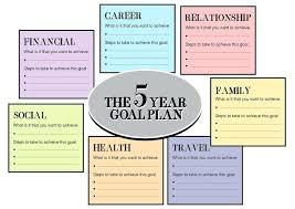 History Timeline Template Excel Career Lifeline C Typename Free ...