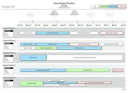Project Timeline Templates Visio Template Download – Appnews