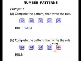 Pattern 3 12 4 20 Beauteous 48rd Grade Number Patterns YouTube