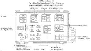 99 camry fuse box product wiring diagrams \u2022 1999 toyota camry interior fuse box diagram at 99 Toyota Camry Interior Fuse Box Diagram