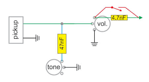 rickresource rickenbacker forum • view topic vintage tone mod q in the diagram you linked to the inline cap is after volume i ve see other guitars controls for example the hofner violin bass where a bass suppressing