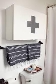 making this : ikea medicine cabinet