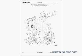 hyster h80xl wiring diagram hyster automotive wiring diagrams hysterforkliftpdf hyster h xl wiring diagram hysterforkliftpdf