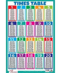 26 Times Table Chart Pegasus Thick Lamination Educational Times Table Chart Multicolour