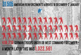 Battle Of The Bulge Casualties Chart Battle Of The Bulge In Numbers History Hit