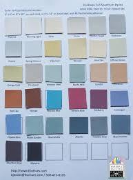 international tile paint reviews designs