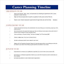 9+ Career Timeline Samples | Sample Templates