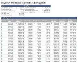 Calculate Loan Amortization Monthly Amortization Schedule Excel Loan Amortization Table