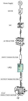 vfd motor wiring diagram vfd image wiring diagram vfd wiring on vfd motor wiring diagram