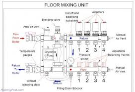 wiring diagram for underfloor heating mats wiring underfloor heating wiring diagram underfloor auto wiring diagram on wiring diagram for underfloor heating mats