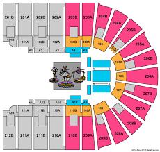 Columbus Civic Center Seating Chart