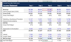 Gross Profit Formula Excel Profit Margin Guide Examples How To Calculate Profit Margins