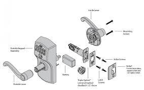 door lock parts.  Lock Deadbolt Lock Parts Diagram Beautiful Front Door Hardware Locks Rh Kmestc  Com Knobs Inside Door Lock Parts