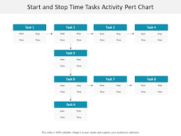 Start And Stop Time Tasks Activity Pert Chart Powerpoint