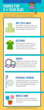 Age Appropriate Chores For Toddlers Age Appropriate Chores