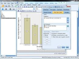 Error Bar Chart Spss How To Create A Simple Bar Chart In Spss