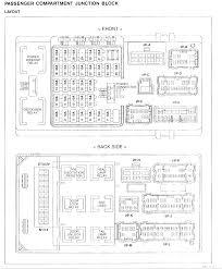 2003 hyundai accent fuse box wiring library 2009 hyundai genesis fuse box diagram schematic diagrams lincoln mark viii fuse box diagram 2011 hyundai
