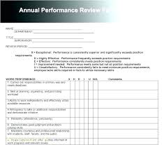 Job Performance Review Samples Job Review Template