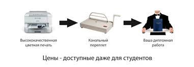Печать и канальный переплет дипломов Оперативная полиграфия  Особенностью такой схемы производства будет возможность напечатать диплом в цвете по адекватной стоимости