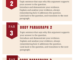 paragraphs archives hsc smash the 5 paragraph essay structure