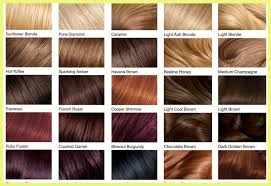 Uppermost Color Chart For Hair Color Photos Of Hair Color