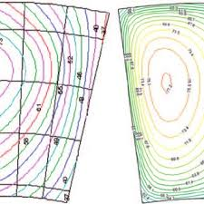 schematic diagram of oil circulation system scientific experimental left and theoretical right temperature contours at the plane 35 mm
