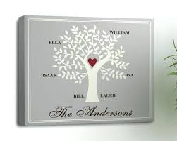 personalized wall decor best websites for personalized wall art lovely blog intended for personalized canvas wall