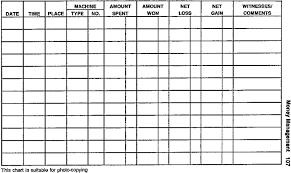 Money Management Chart Crevelt And Crevelt 1988