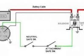 starter solenoid wiring diagram 4k wallpapers troy-bilt solenoid wiring at Starter Solenoid Wiring Diagram For Lawn Mower