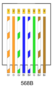 cat6 b wiring diagram wiring center in cat 5 on cat 5 wiring diagram b cat6 b wiring diagram wiring center in cat 5 on cat 5 wiring diagram on cat 5 wiring diagram a or b