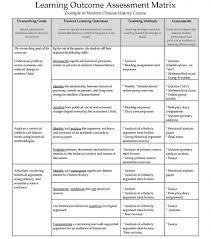 literacy memoir danasias portfolio literacy memoir reflective    mckinsey it transformation example essay introduction paragraphs