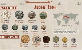 Check Out This Chart Of The Worlds Ancient Currencies