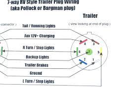 2007 silverado wiring diagram trailer wiring diagram truck trailer 2007 chevy silverado 2500 trailer wiring diagram 2007 silverado wiring diagram trailer wiring diagram truck trailer wiring diagram and pin plug gm 2007