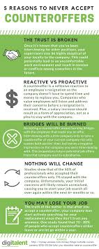 digitalent linkedin warning accepting a counteroffer can be risky business check out this infographic to see why