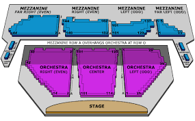 Elgin And Winter Garden Theatre Seating Chart Www
